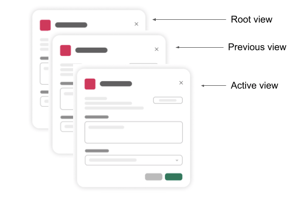Modal stack with 3 views
